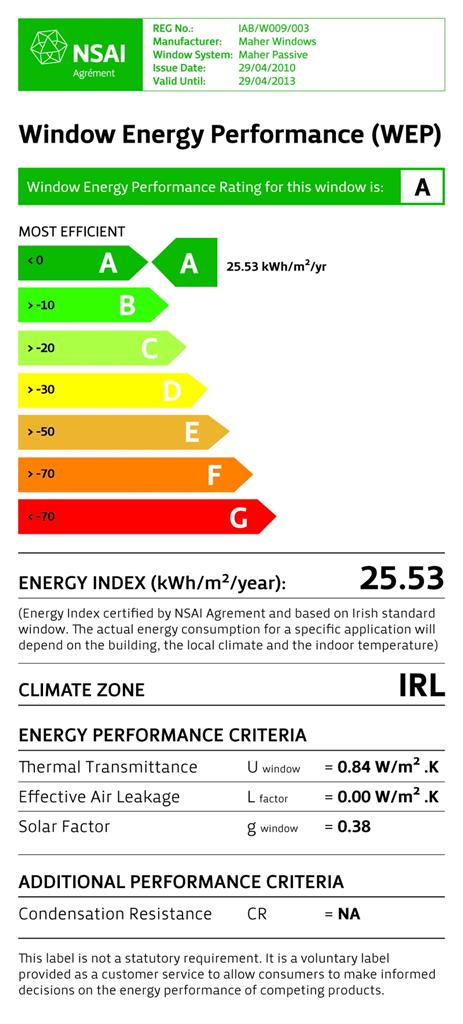 Maher pasive window 0 8 u value for Energy rating for windows